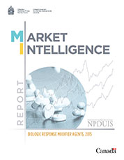 Market Intelligence Report: Biologic Response Modifier Agents, 2015